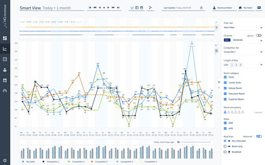 HQ-revenue-Market-Intelligence-SmartView-1
